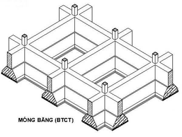 Kết cấu móng băng nhà 2 tầng