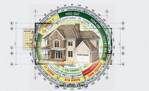 Tìm hiểu khái niệm hướng nhà và hướng cửa